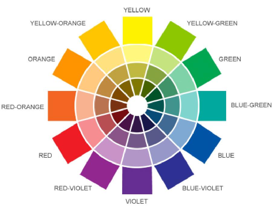 color wheel 02 - 5 نکته در طراحی جلد کتاب کودکان