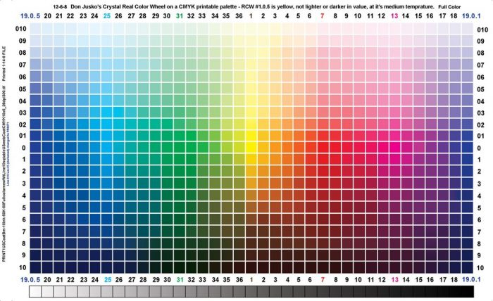 رنگهای cmyk